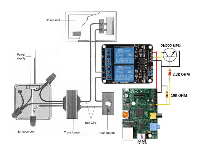 topic rasberry pi doorebll control tinker labz raspberry pi doorbell control using relay