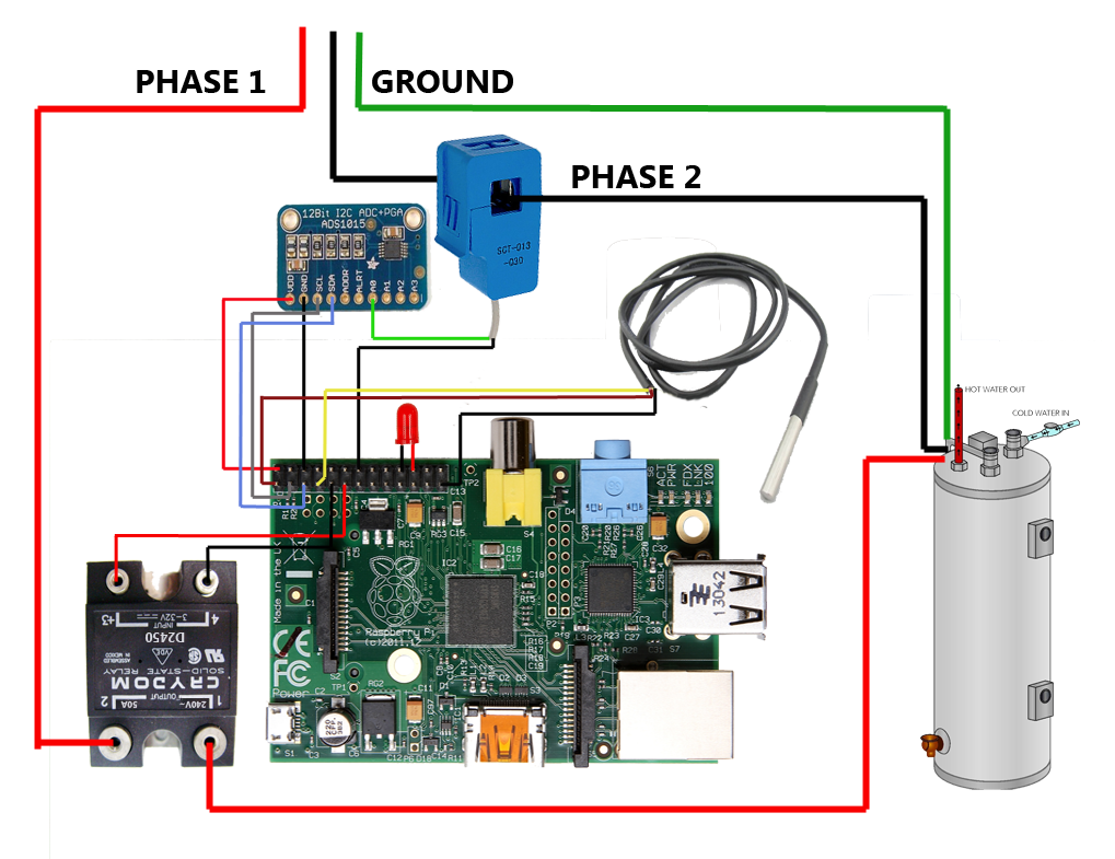 Topic Raspberry Pi Electric Water Heater Control Final Tinker Ssr Wiring Diagram For Controller Labz Schematic